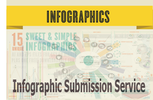 Infographics Submission Services